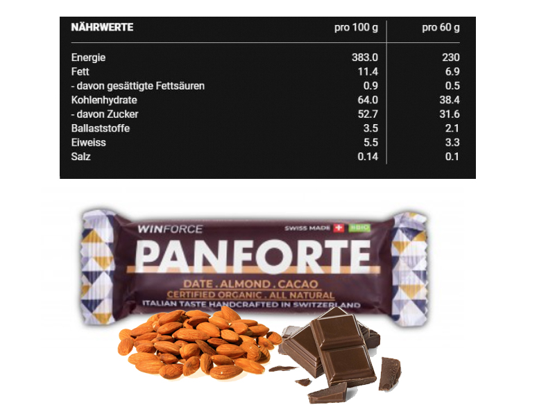 Winforce - Energieriegel - Panforte