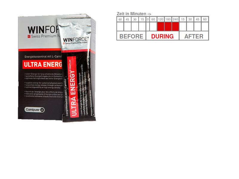 Winforce - Energieriegel - Ultra Energy